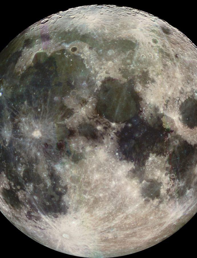 A Páscoa e a Lua